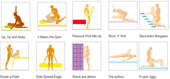 Good g spot positions