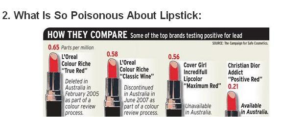 Whats a lipstick lesbian