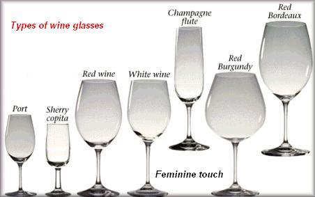 Alcohol Glasses Names