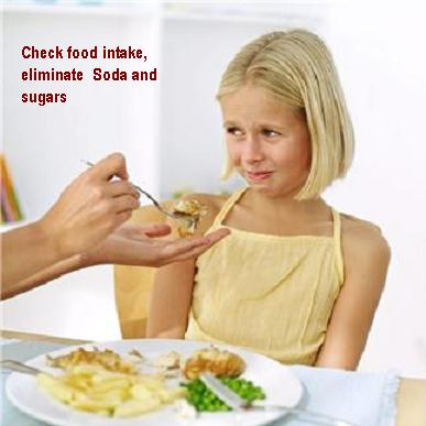 food intake